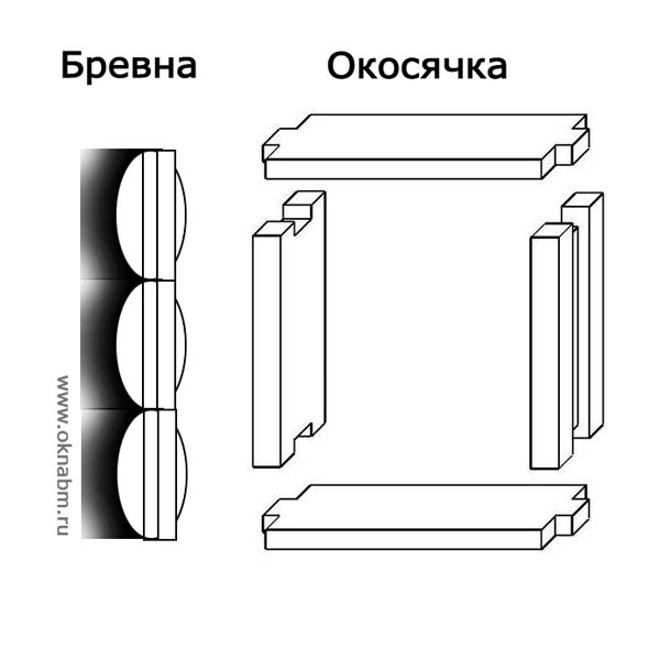 временные деревянные окна